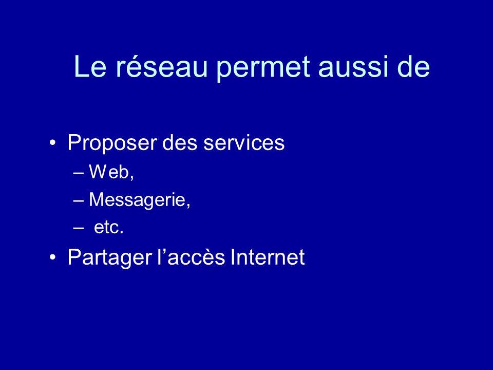 Le réseau permet de Partager des matériels –Imprimantes, –Lecteurs de cédérom, –Disques durs. Partager des fichiers –Programmes, –Données.