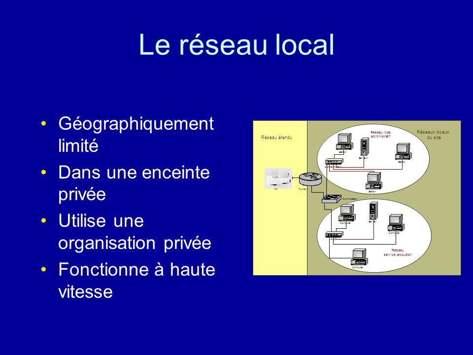 III- Une typologie Les réseaux locaux Les réseaux étendus