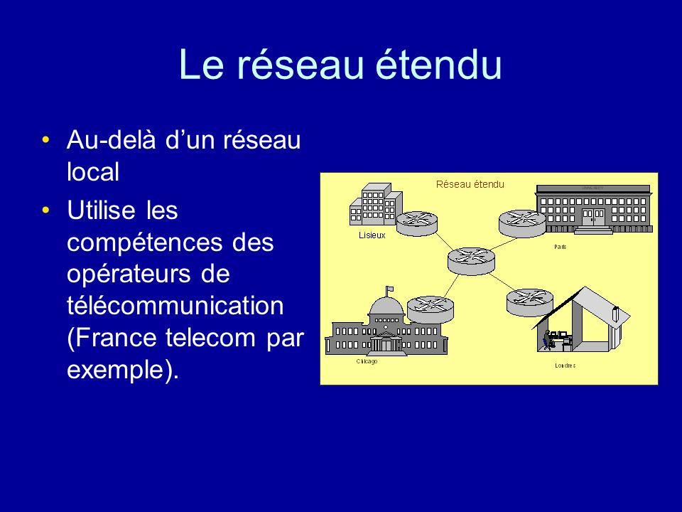 WAN Réseau étendu Le réseau local Géographiquement limité Dans une enceinte privée Utilise une organisation privée Fonctionne à haute vitesse Station