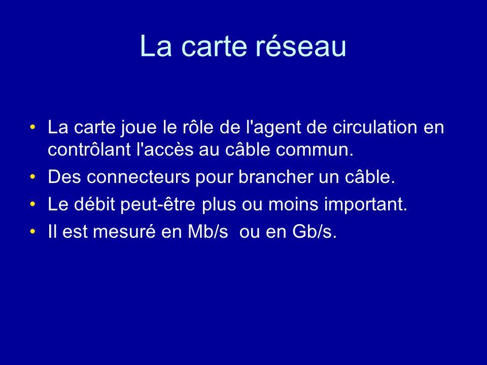 La carte réseau Une carte par nœud. Modifie et amplifie les signaux pour traverser le câblage du réseau. Souvent de type Ethernet. Une adresse MAC(Med