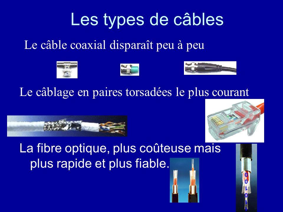 Le câblage Le câble est souvent appelé Média. Il est composé de fils de métal ou de fibres de verre. Il relie entre eux tous les nœuds du réseau. Il n