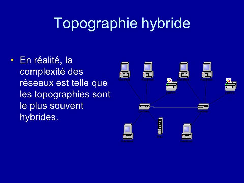 La topographie en étoile Le nœud central communique avec tous les autres.