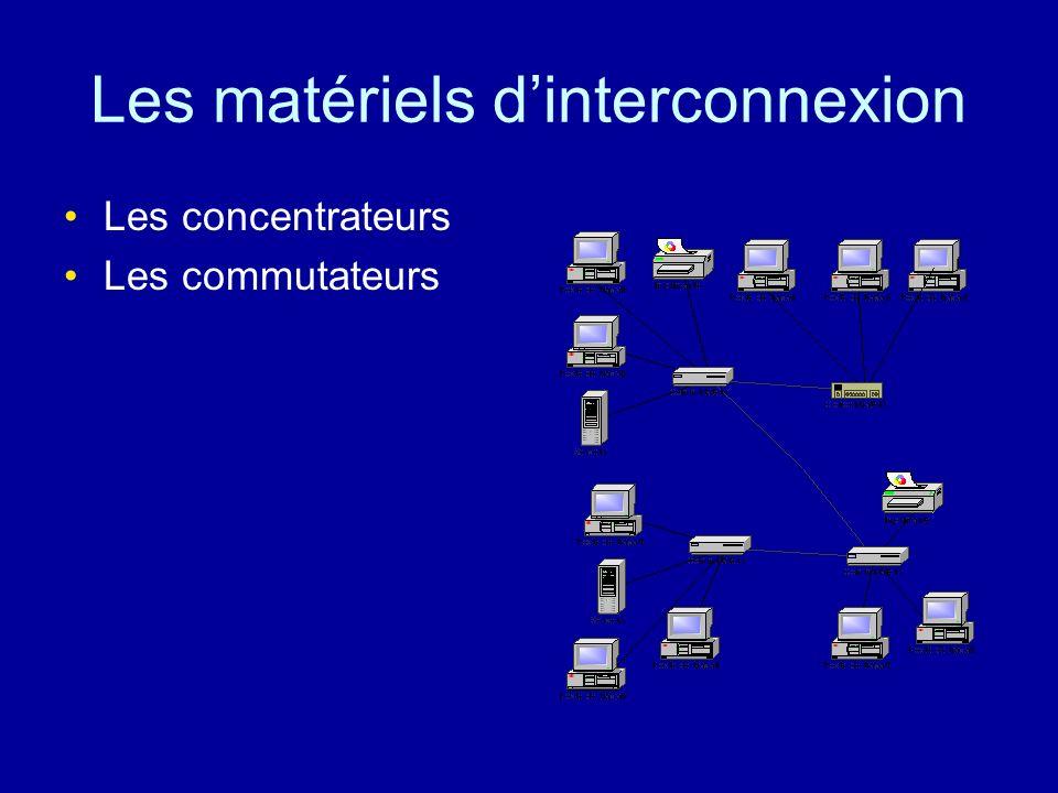 Topologie en bus détoiles Commutateur Épine dorsale