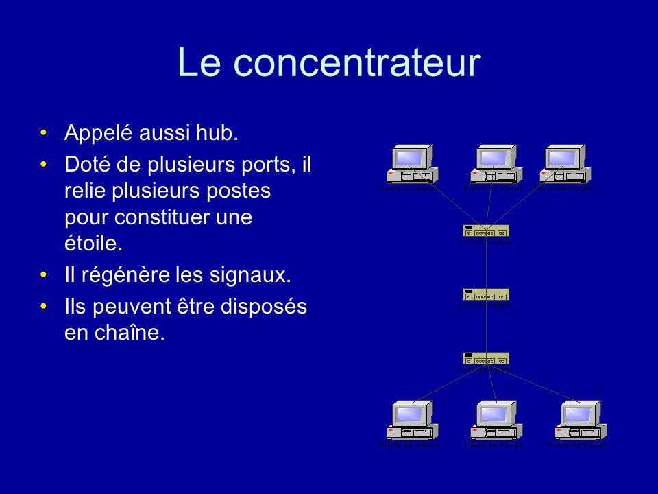 Les matériels dinterconnexion Les concentrateurs Les commutateurs