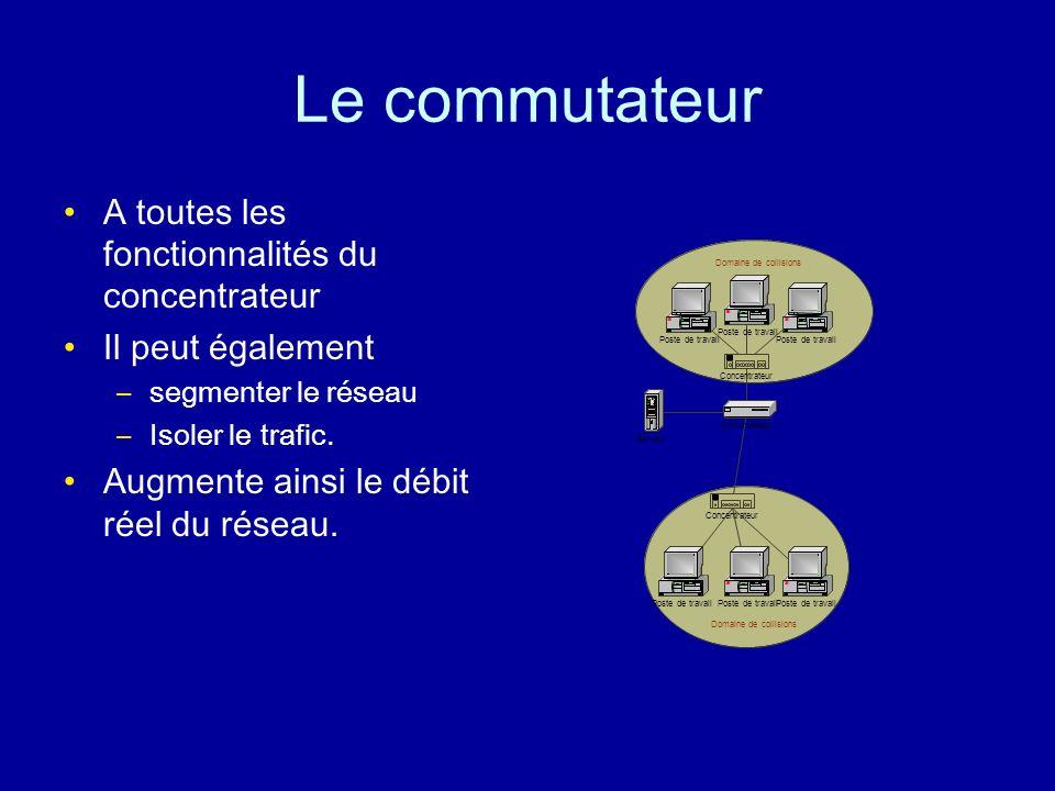 Le concentrateur Appelé aussi hub. Doté de plusieurs ports, il relie plusieurs postes pour constituer une étoile. Il régénère les signaux. Ils peuvent