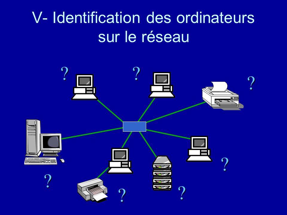 Le commutateur A toutes les fonctionnalités du concentrateur Il peut également –segmenter le réseau –Isoler le trafic.