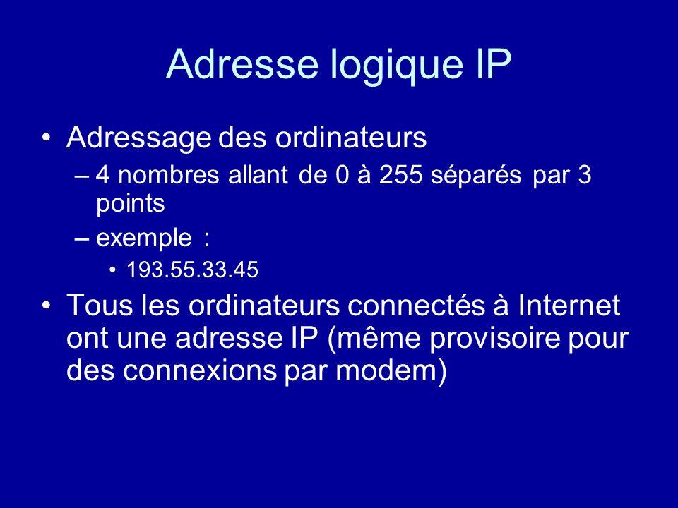 Identification des ordinateurs Adresse MAC (Medium Access Control) de la carte réseau –00-04-75-8C-28-C3 Adresse IP (protocole IP) –192.168.1.10 Nom d