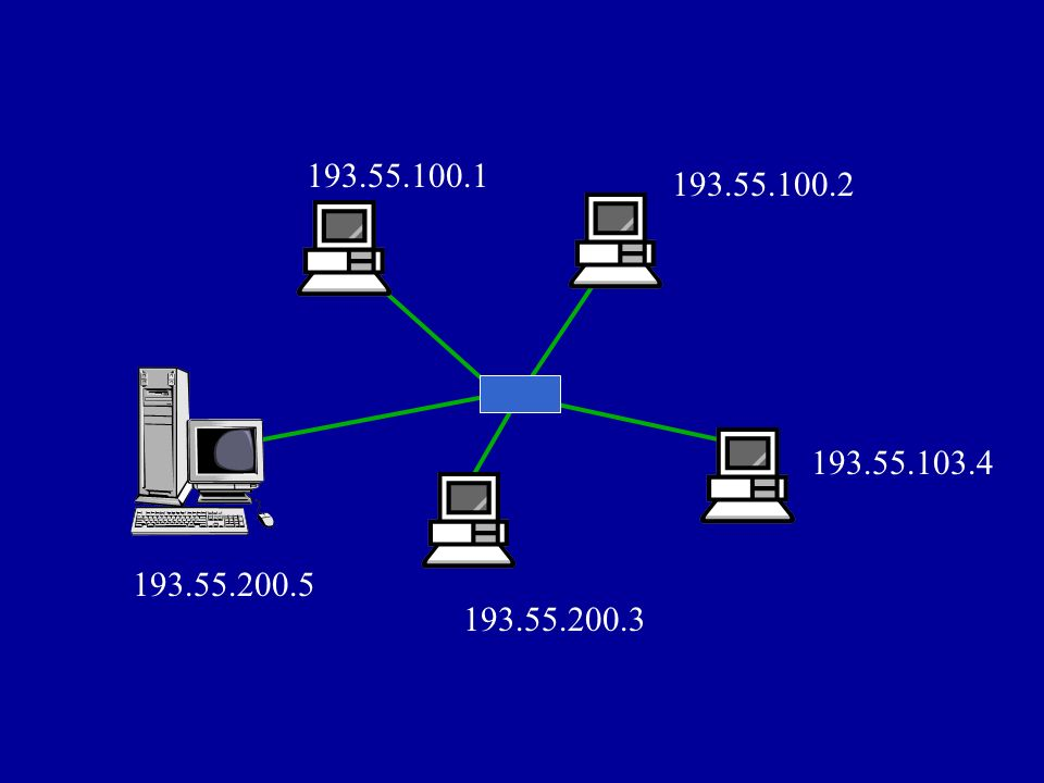 Adresse logique IP Adressage des ordinateurs –4 nombres allant de 0 à 255 séparés par 3 points –exemple : 193.55.33.45 Tous les ordinateurs connectés