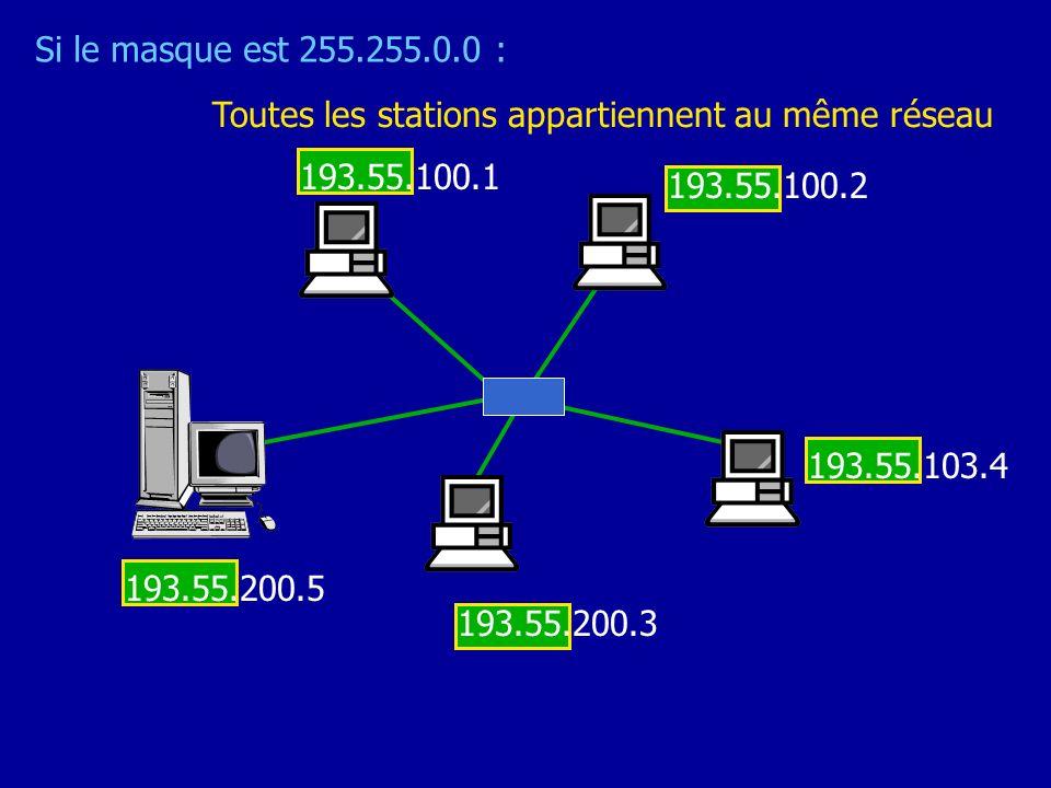Format de ladresse IP 4 nombres correspondant à 2 parties –Numéro du réseau –Numéro du réseau (network ID=identifie le réseau) –Numéro de la station –