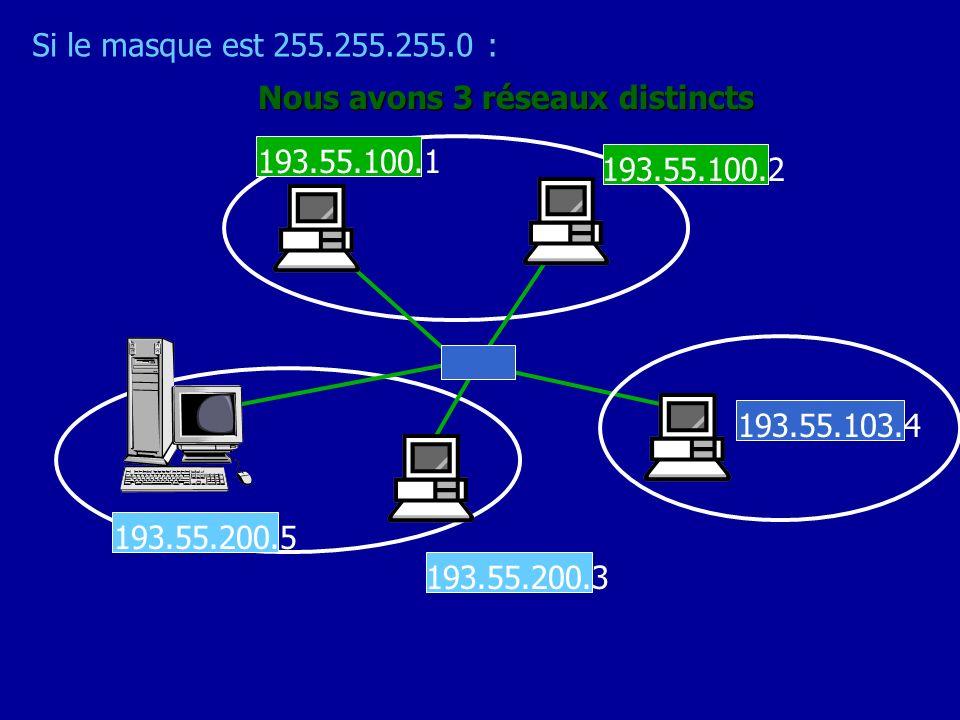 193.55.103.4 193.55.100.1 193.55.200.5 193.55.200.3 193.55.100.2 Si le masque est 255.255.0.0 : Toutes les stations appartiennent au même réseau
