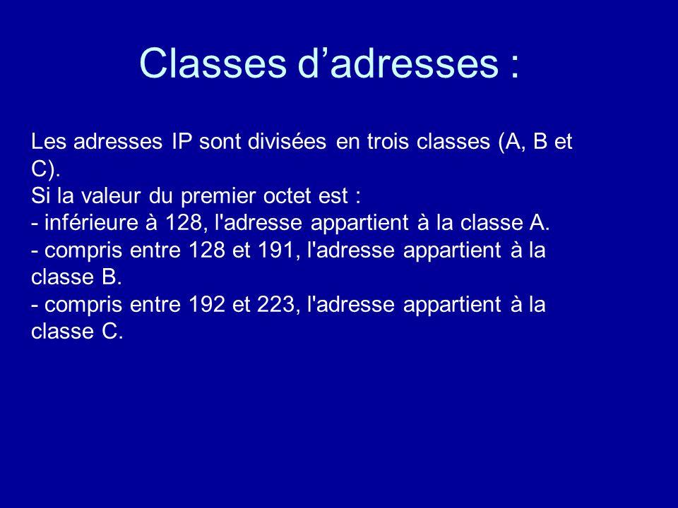 Numéro du réseau Numéro de la station Adresse IP Adresse : 193.55.33.45 Masque de sous-réseau : 255.255.0.0