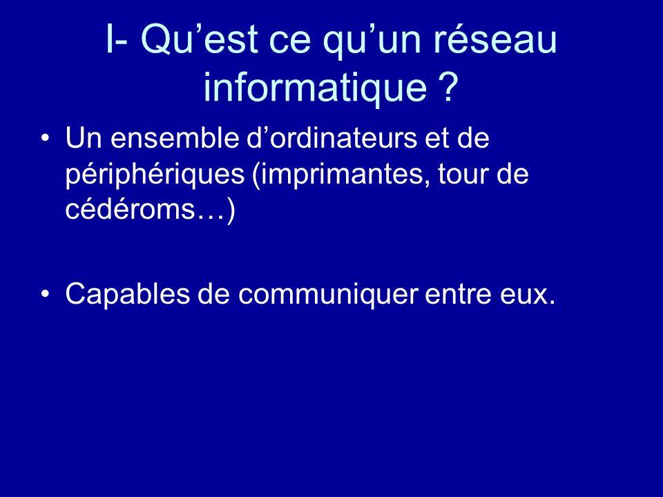 Plan : I- Quest-ce quun réseau informatique ? II- Pourquoi mettre en place des réseaux ? III- Typologie des réseaux IV-Les aspects physiques du réseau