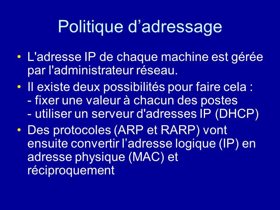 Adresse IP Exemple dadresse IP pour différentes classes
