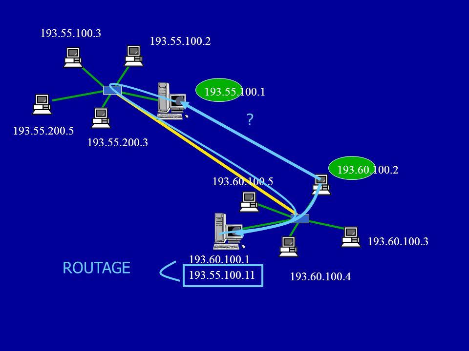 VI- Lintercommunication entre les réseaux La notion de routage