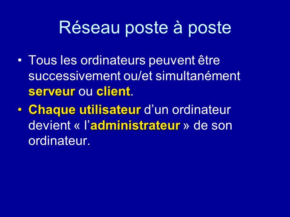 VII- Architecture des réseaux locaux Réseau poste à posteRéseau poste à poste : tous les ordinateurs peuvent être successivement ou/et simultanément serveur ou client : les ressources sont gérées individuellement.