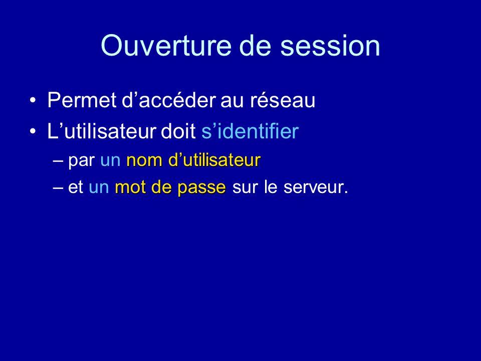 Ouverture de session Envoi au serveur : Nom dutilisateur + mot de passe Validation par le serveur : permet laccès aux ressources Serveur Client