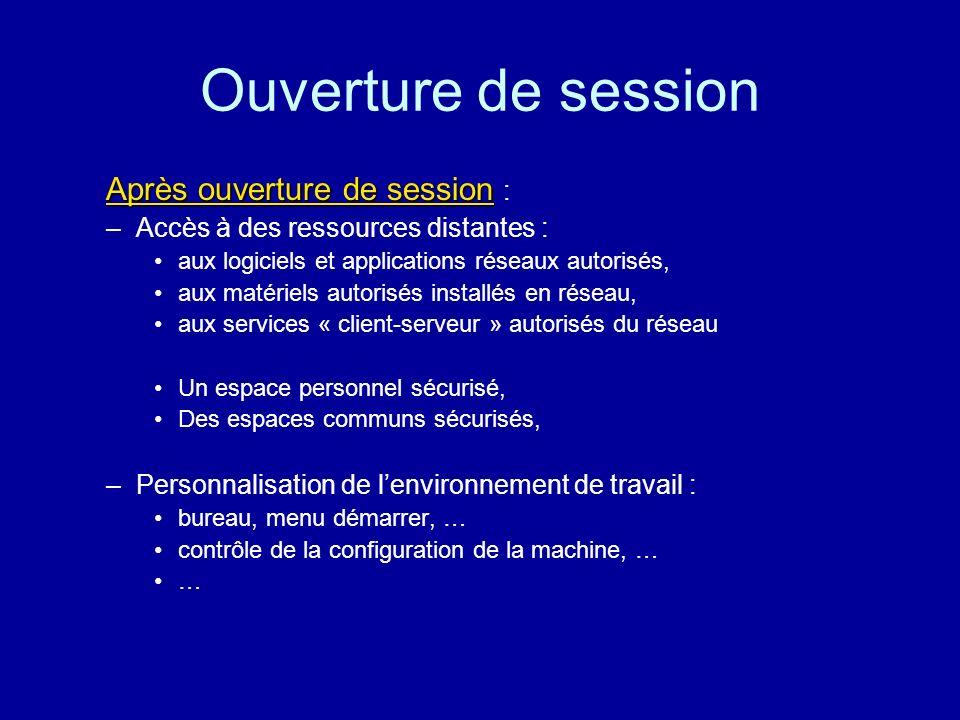 Ouverture de session Permet daccéder au réseau Lutilisateur doit sidentifier nom dutilisateur –par un nom dutilisateur mot de passe –et un mot de passe sur le serveur.