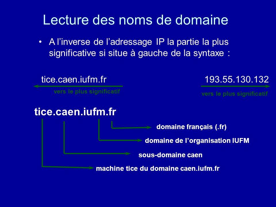 Le domaine Un domaine est un sous arbre de lespace nom de domaine fr ac-caen iufm Domaine complet Domaine fr Domaine iufm noeud tice.caen.iufm.fr Des noeuds peuvent avoir les mêmes noms dans des domaines différents : www.caen.iufm.fr et www.ac- caen.fr caen ticewww Domaine caen