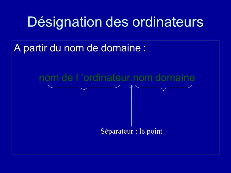 Lecture des noms de domaine A linverse de ladressage IP la partie la plus significative si situe à gauche de la syntaxe : tice.caen.iufm.fr193.55.130.