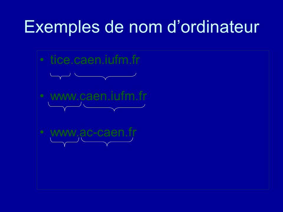 Désignation des ordinateurs A partir du nom de domaine : nom de l ordinateur.nom domaine Séparateur : le point