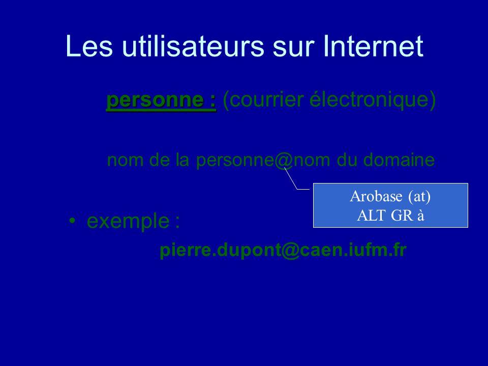 Exemples de nom dordinateur tice.caen.iufm.fr www.caen.iufm.fr www.ac-caen.fr