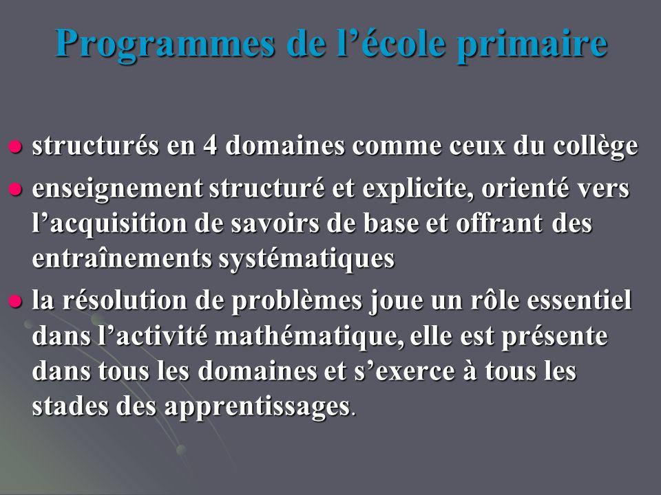 Programmes de lécole primaire structurés en 4 domaines comme ceux du collège structurés en 4 domaines comme ceux du collège enseignement structuré et