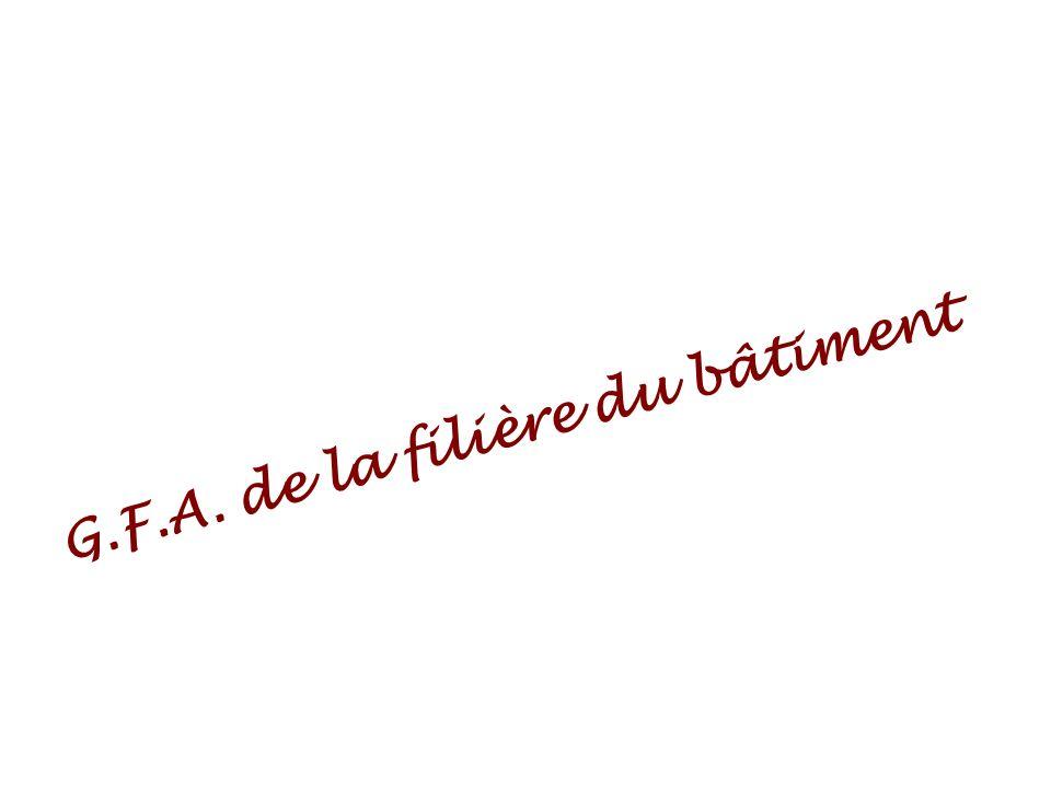 Un groupe de travail: Monsieur Lebourgeois, I.E.N.