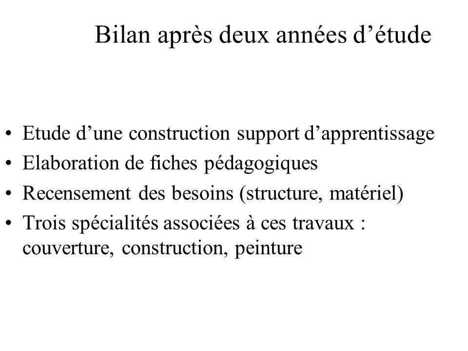 Bilan après deux années détude Etude dune construction support dapprentissage Elaboration de fiches pédagogiques Recensement des besoins (structure, m