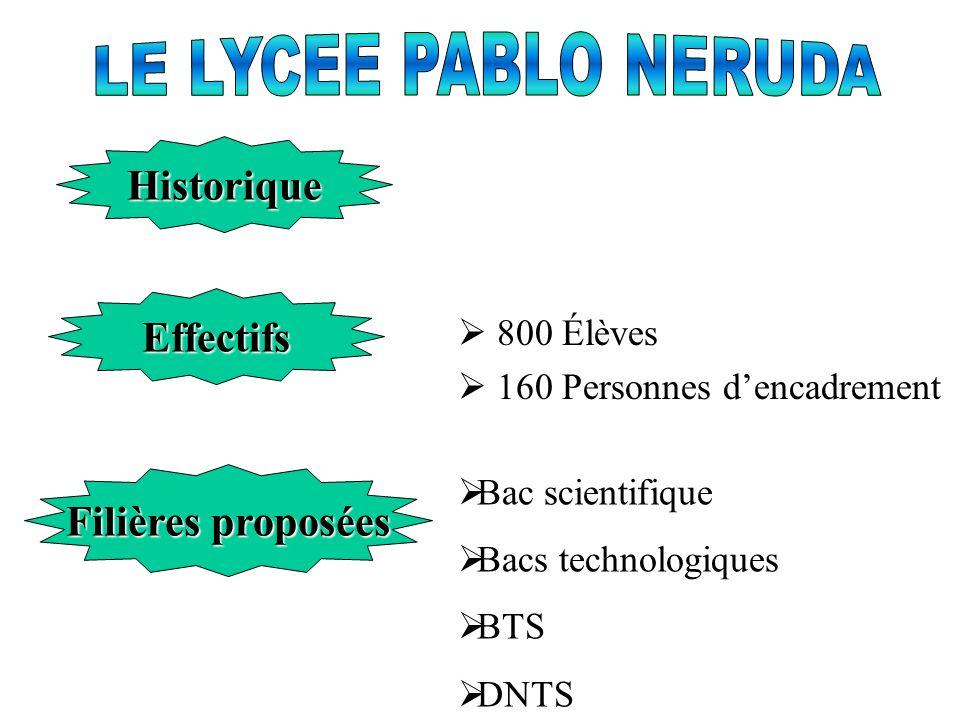 Historique 800 Élèves 160 Personnes dencadrement Bac scientifique Bacs technologiques BTS DNTS Effectifs Filières proposées