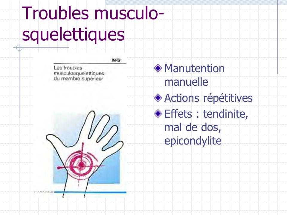 Troubles musculo- squelettiques Manutention manuelle Actions répétitives Effets : tendinite, mal de dos, epicondylite