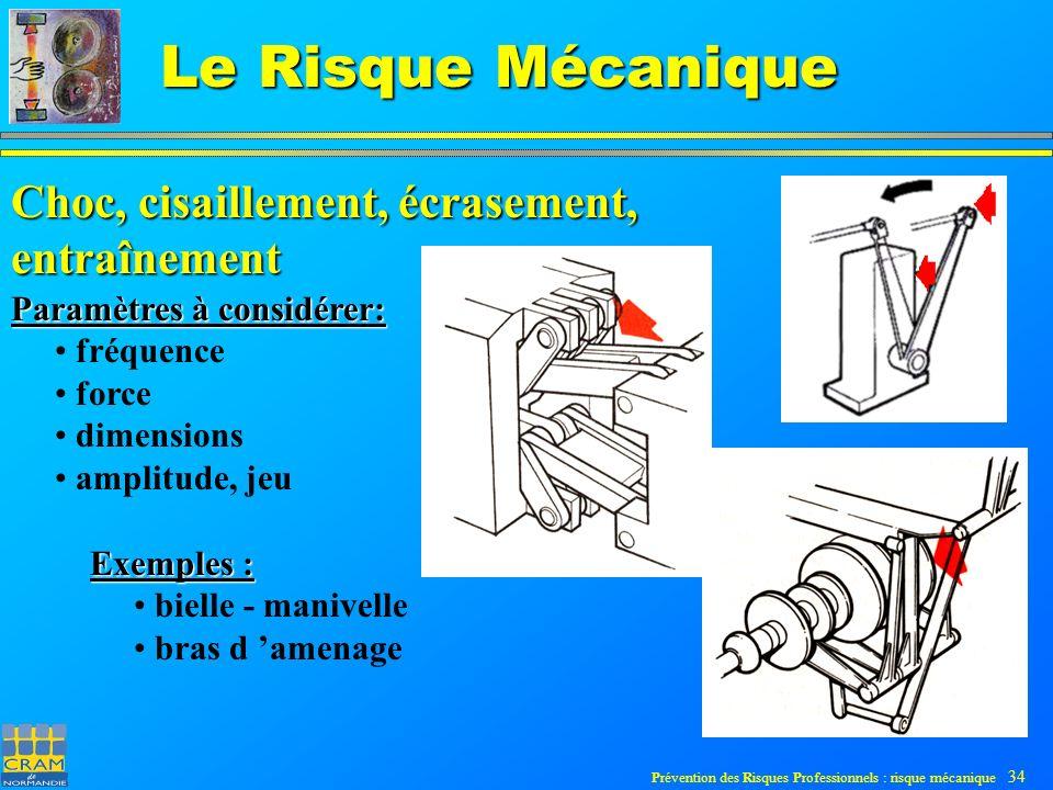 Prévention des Risques Professionnels : risque mécanique 34 Le Risque Mécanique Choc, cisaillement, écrasement, entraînement Paramètres à considérer: fréquence force dimensions amplitude, jeu Exemples : bielle - manivelle bras d amenage