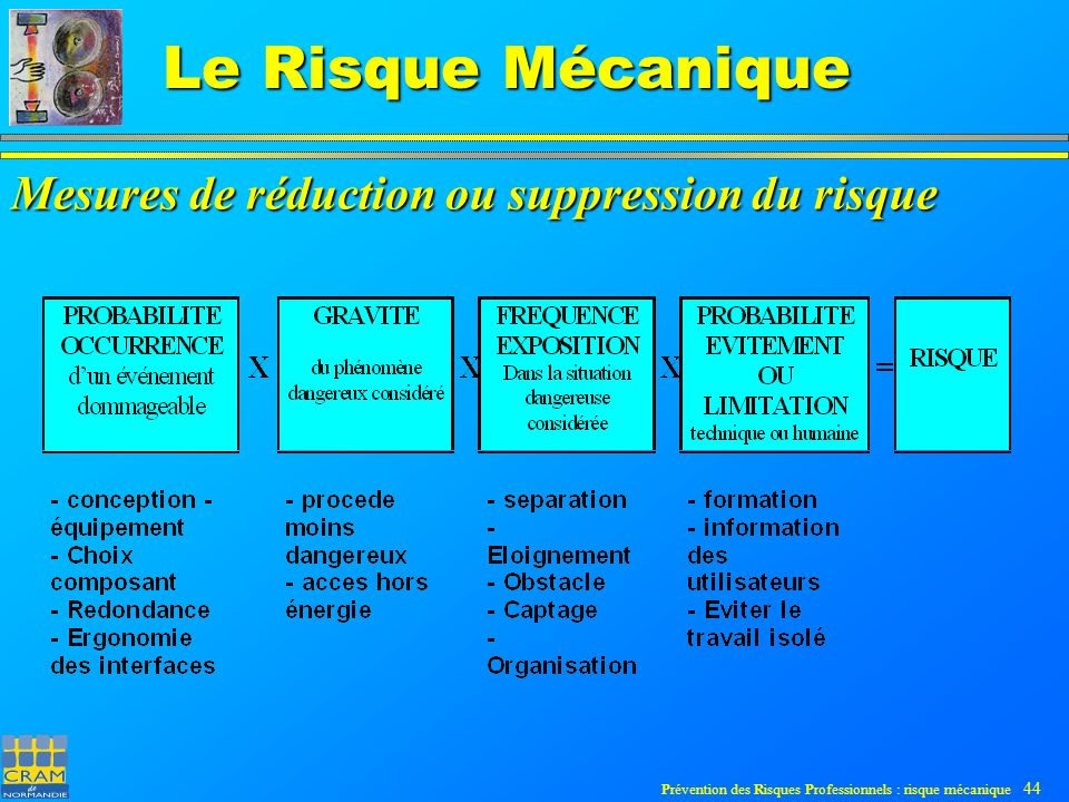 Prévention des Risques Professionnels : risque mécanique 44 Le Risque Mécanique Mesures de réduction ou suppression du risque