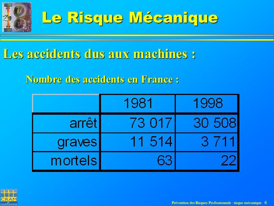Prévention des Risques Professionnels : risque mécanique 7 Le Risque Mécanique Les accidents dus aux machines : Les accidents avec arrêt de travail ont été divisés par 2,5 entre 1981 et 1998