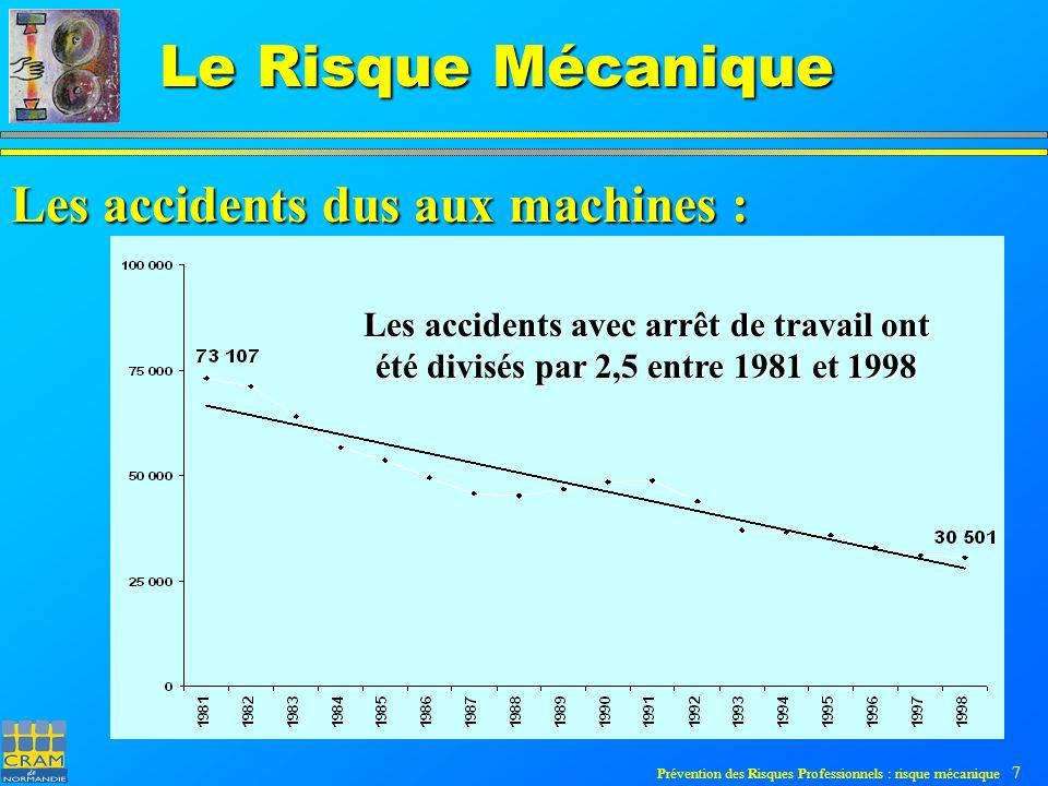 Prévention des Risques Professionnels : risque mécanique 8 Le Risque Mécanique Les accidents dus aux machines : 12 % des accidents de machine sont graves contre 6 % pour l ensemble de tous les accidents