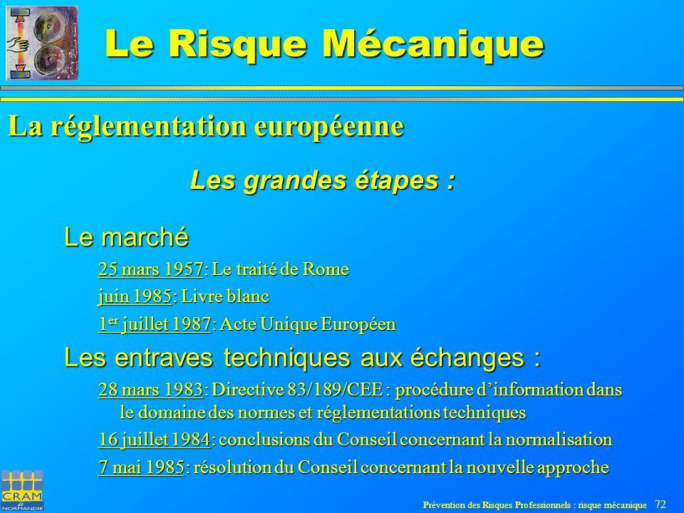 Prévention des Risques Professionnels : risque mécanique 72 Le Risque Mécanique Le marché 25 mars 1957: Le traité de Rome juin 1985: Livre blanc 1 er juillet 1987: Acte Unique Européen Les entraves techniques aux échanges : 28 mars 1983: Directive 83/189/CEE : procédure dinformation dans le domaine des normes et réglementations techniques 16 juillet 1984: conclusions du Conseil concernant la normalisation 7 mai 1985: résolution du Conseil concernant la nouvelle approche La réglementation européenne Les grandes étapes :