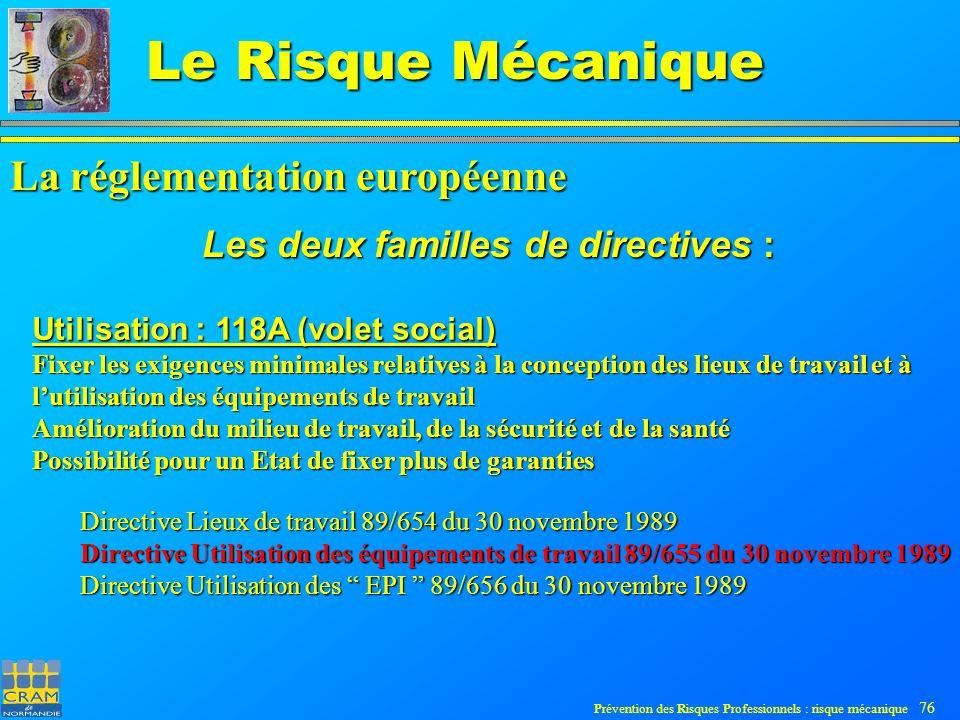 Prévention des Risques Professionnels : risque mécanique 76 Le Risque Mécanique Utilisation : 118A (volet social) Fixer les exigences minimales relatives à la conception des lieux de travail et à lutilisation des équipements de travail Amélioration du milieu de travail, de la sécurité et de la santé Possibilité pour un Etat de fixer plus de garanties Directive Lieux de travail 89/654 du 30 novembre 1989 Directive Utilisation des équipements de travail 89/655 du 30 novembre 1989 Directive Utilisation des EPI 89/656 du 30 novembre 1989 La réglementation européenne Les deux familles de directives :