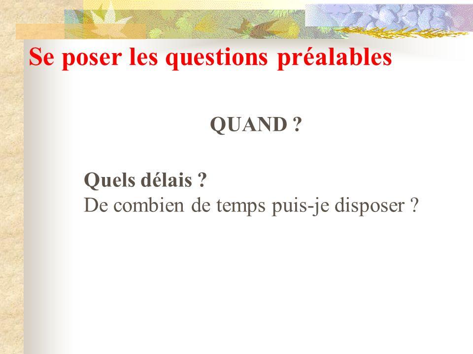 Se poser les questions préalables QUAND ? Quels délais ? De combien de temps puis-je disposer ?