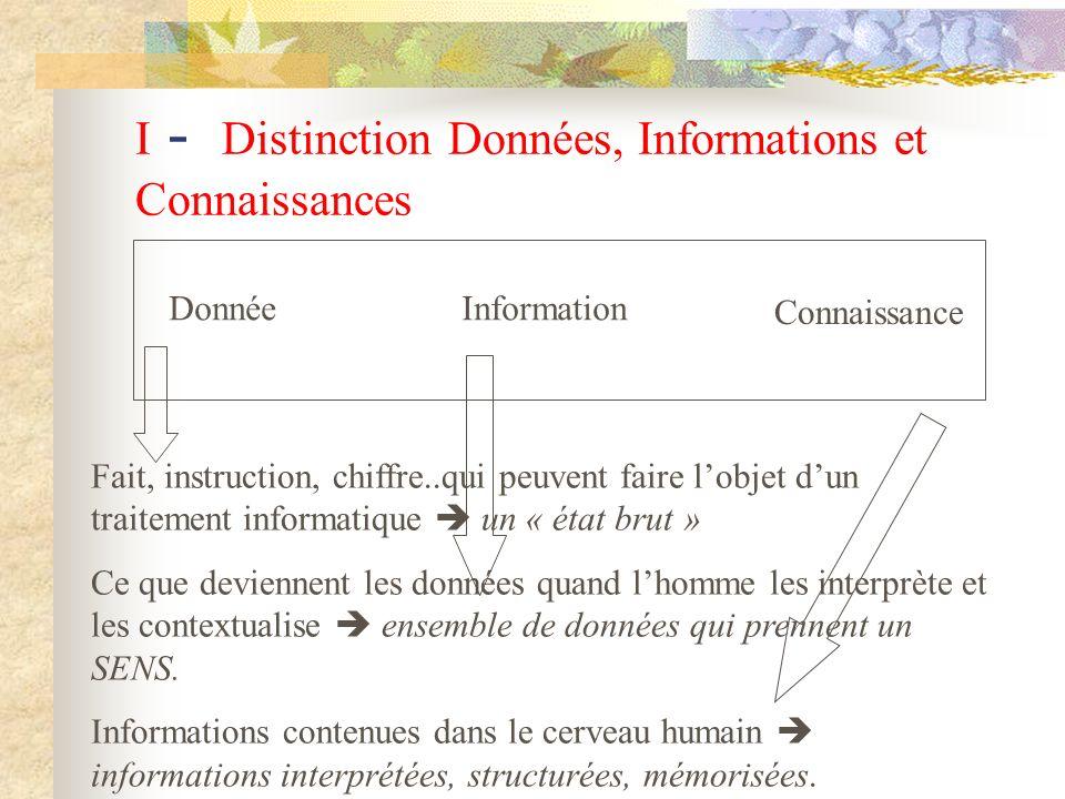 I - Distinction Données, Informations et Connaissances DonnéeInformation Connaissance Fait, instruction, chiffre..qui peuvent faire lobjet dun traitem