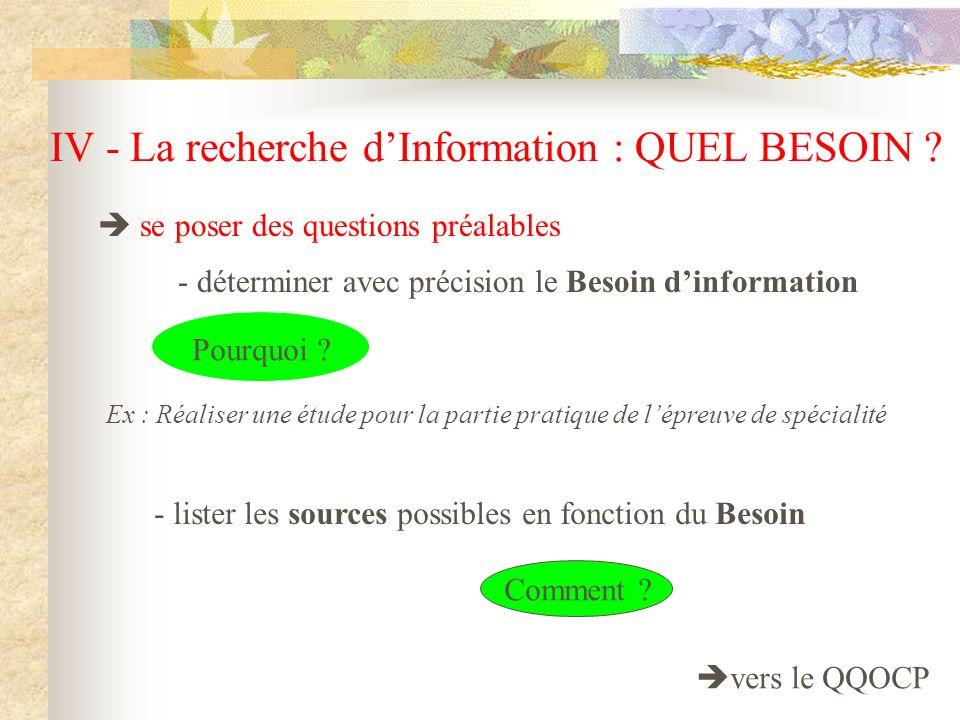 IV - La recherche dInformation : QUEL BESOIN ? - déterminer avec précision le Besoin dinformation - lister les sources possibles en fonction du Besoin