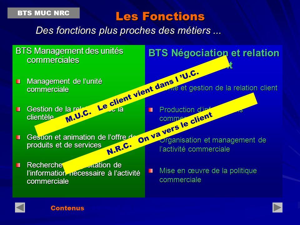 Contenus référentiel de certification… Des fonctions aux compétences...