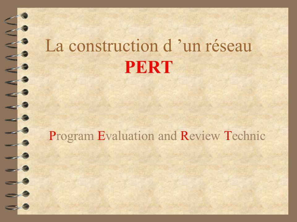 Un réseau PERT A pour objet l ordonnancement des opérations relatives à un projet.