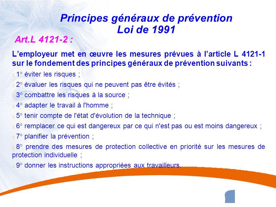 21 21 Principes généraux de prévention Loi de 1991 Art.L 4121-2 : Lemployeur met en œuvre les mesures prévues à larticle L 4121-1 sur le fondement des