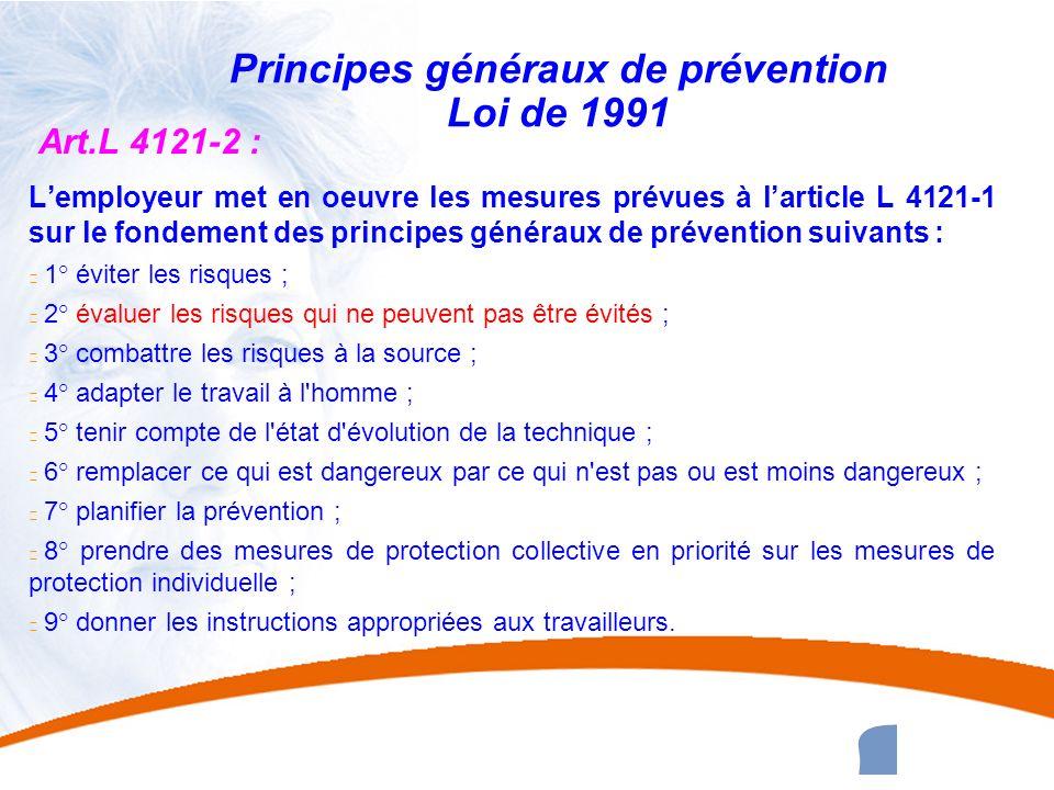 23 23 Principes généraux de prévention Loi de 1991 Art.L 4121-2 : Lemployeur met en oeuvre les mesures prévues à larticle L 4121-1 sur le fondement de