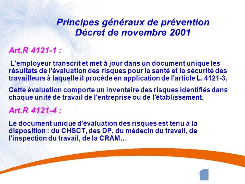 25 25 Principes généraux de prévention Décret de novembre 2001 Art.R 4121-1 : L'employeur transcrit et met à jour dans un document unique les résultat