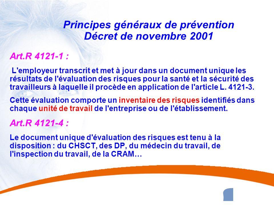 26 26 Principes généraux de prévention Décret de novembre 2001 Art.R 4121-1 : L'employeur transcrit et met à jour dans un document unique les résultat
