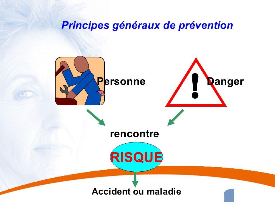 30 30 Principes généraux de prévention PersonneDanger rencontre RISQUE Accident ou maladie !