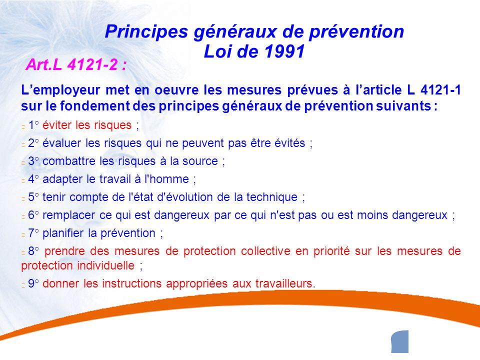32 32 Principes généraux de prévention Loi de 1991 Art.L 4121-2 : Lemployeur met en oeuvre les mesures prévues à larticle L 4121-1 sur le fondement de