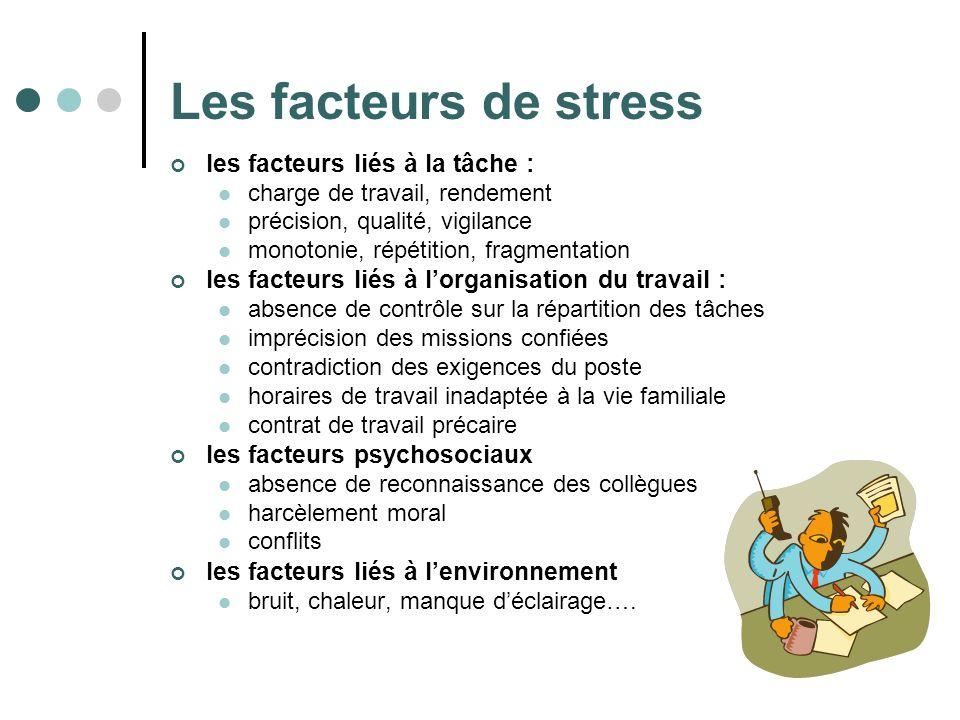 Les facteurs de stress les facteurs liés à la tâche : charge de travail, rendement précision, qualité, vigilance monotonie, répétition, fragmentation