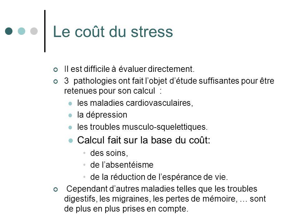 Le coût du stress Il est difficile à évaluer directement. 3 pathologies ont fait lobjet détude suffisantes pour être retenues pour son calcul : les ma