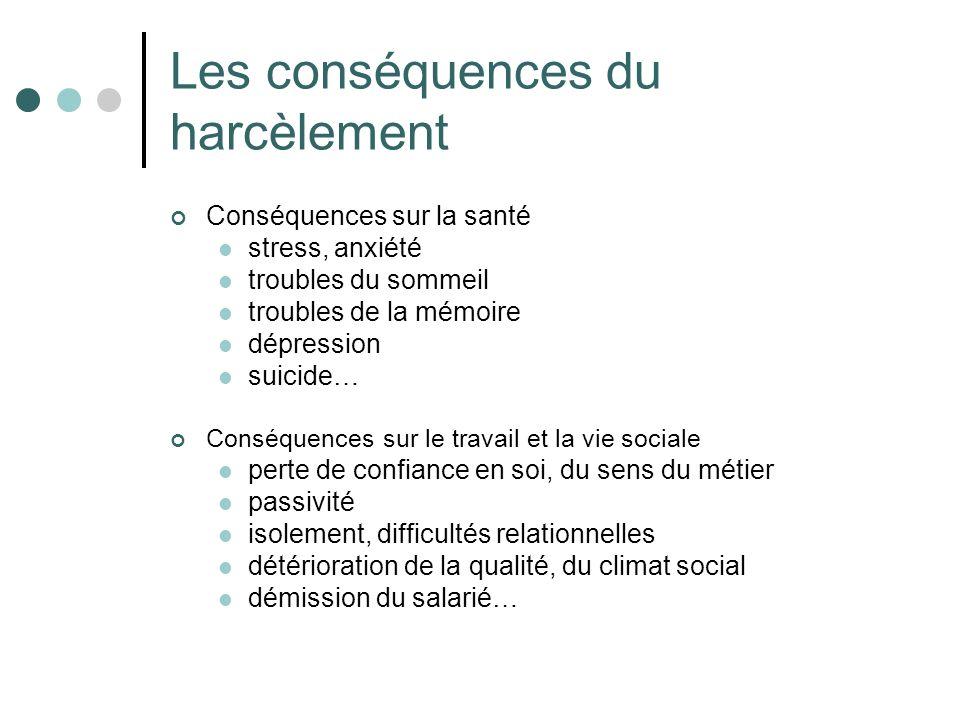 Les conséquences du harcèlement Conséquences sur la santé stress, anxiété troubles du sommeil troubles de la mémoire dépression suicide… Conséquences